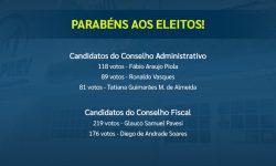 Conselheiros eleitos para o Conselho Administrativo e Conselho Fiscal do PIRAPREV